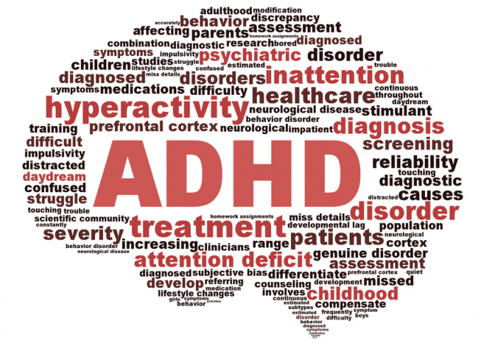 Attention Deficit Hyperactivity Disorder [ADHD] : The Problem and Solution